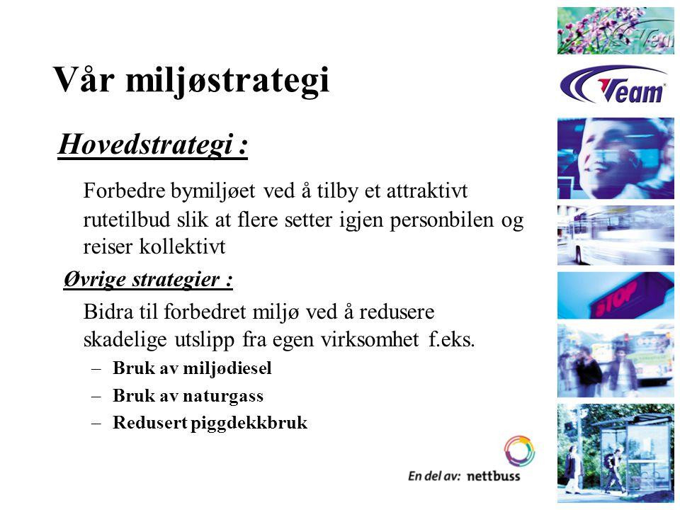 Vår miljøstrategi Hovedstrategi : Forbedre bymiljøet ved å tilby et attraktivt rutetilbud slik at flere setter igjen personbilen og reiser kollektivt