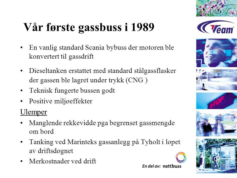 Vår første gassbuss i 1989 En vanlig standard Scania bybuss der motoren ble konvertert til gassdrift Dieseltanken erstattet med standard stålgassflasker der gassen ble lagret under trykk (CNG ) Teknisk fungerte bussen godt Positive miljøeffekter Ulemper Manglende rekkevidde pga begrenset gassmengde om bord Tanking ved Marinteks gassanlegg på Tyholt i løpet av driftsdøgnet Merkostnader ved drift