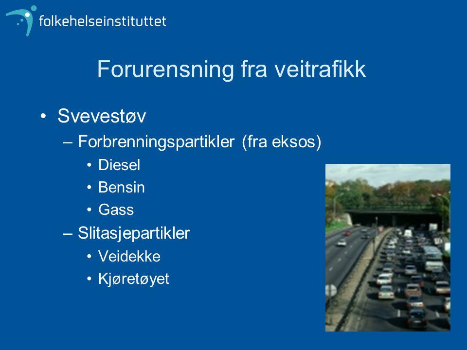 Forurensning fra veitrafikk Svevestøv –Forbrenningspartikler (fra eksos) Diesel Bensin Gass –Slitasjepartikler Veidekke Kjøretøyet