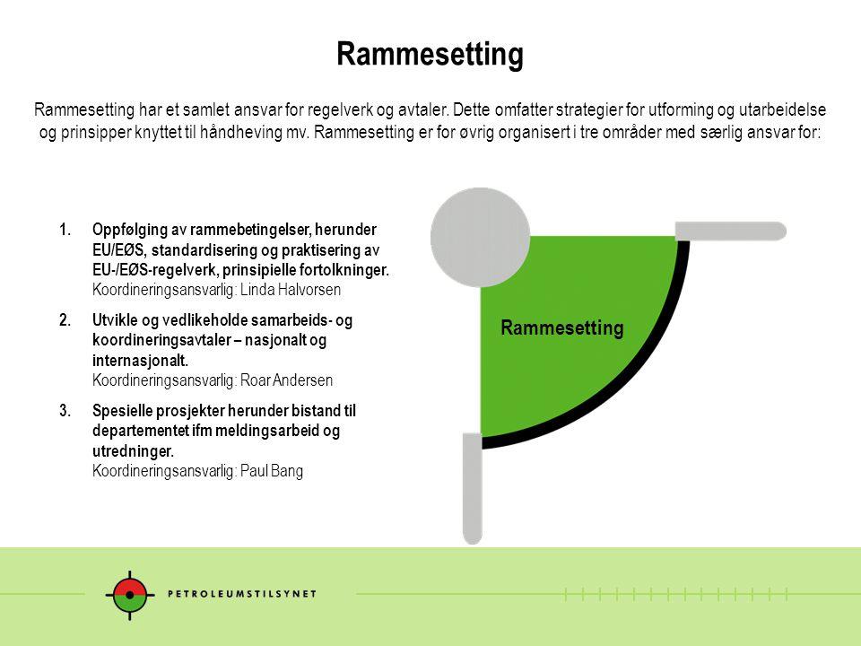 Rammesetting 1.Oppfølging av rammebetingelser, herunder EU/EØS, standardisering og praktisering av EU-/EØS-regelverk, prinsipielle fortolkninger.