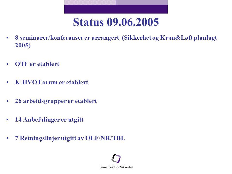 Status 09.06.2005 8 seminarer/konferanser er arrangert (Sikkerhet og Kran&Løft planlagt 2005) OTF er etablert K-HVO Forum er etablert 26 arbeidsgrupper er etablert 14 Anbefalinger er utgitt 7 Retningslinjer utgitt av OLF/NR/TBL