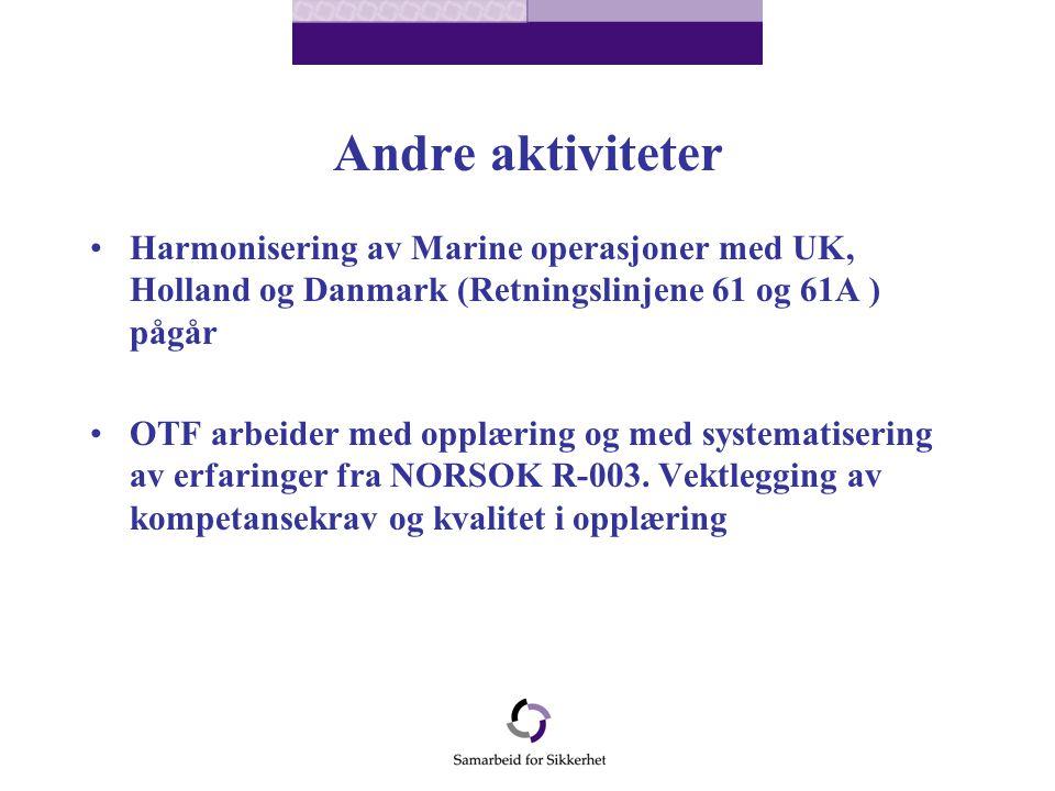 Andre aktiviteter Harmonisering av Marine operasjoner med UK, Holland og Danmark (Retningslinjene 61 og 61A ) pågår OTF arbeider med opplæring og med systematisering av erfaringer fra NORSOK R-003.