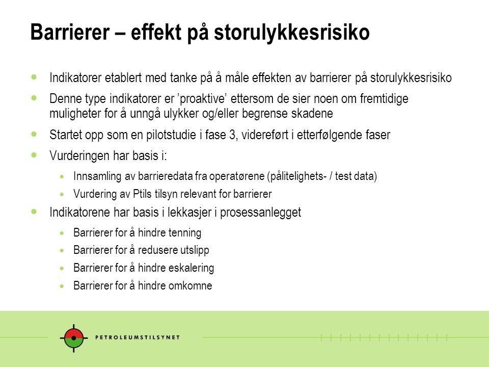 Barrierer – effekt på storulykkesrisiko Indikatorer etablert med tanke på å måle effekten av barrierer på storulykkesrisiko Denne type indikatorer er