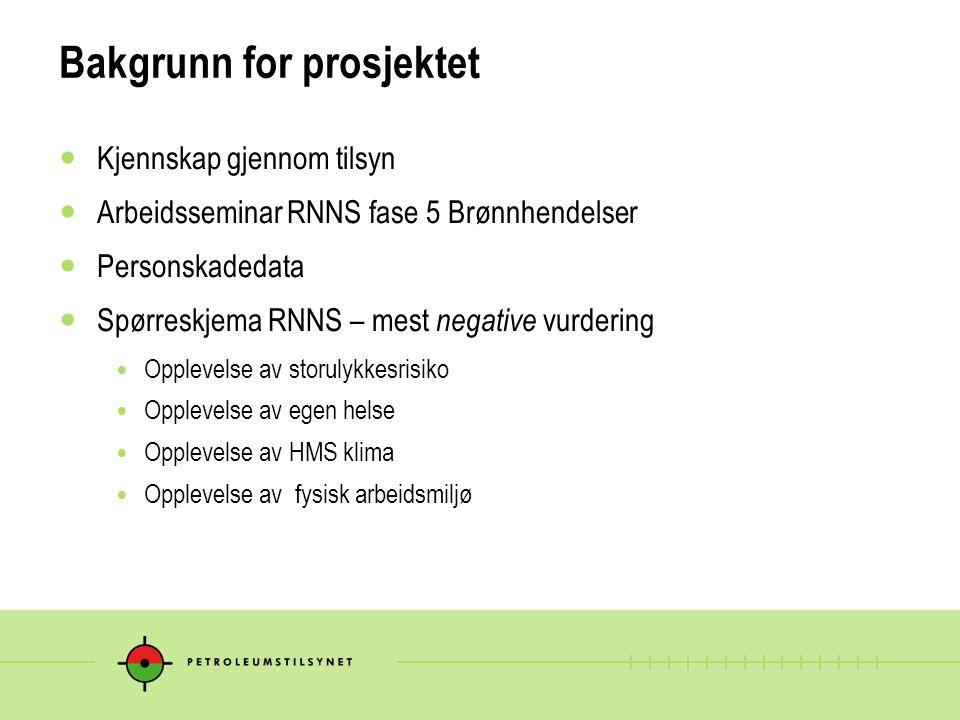 Bakgrunn for prosjektet Kjennskap gjennom tilsyn Arbeidsseminar RNNS fase 5 Brønnhendelser Personskadedata Spørreskjema RNNS – mest negative vurdering
