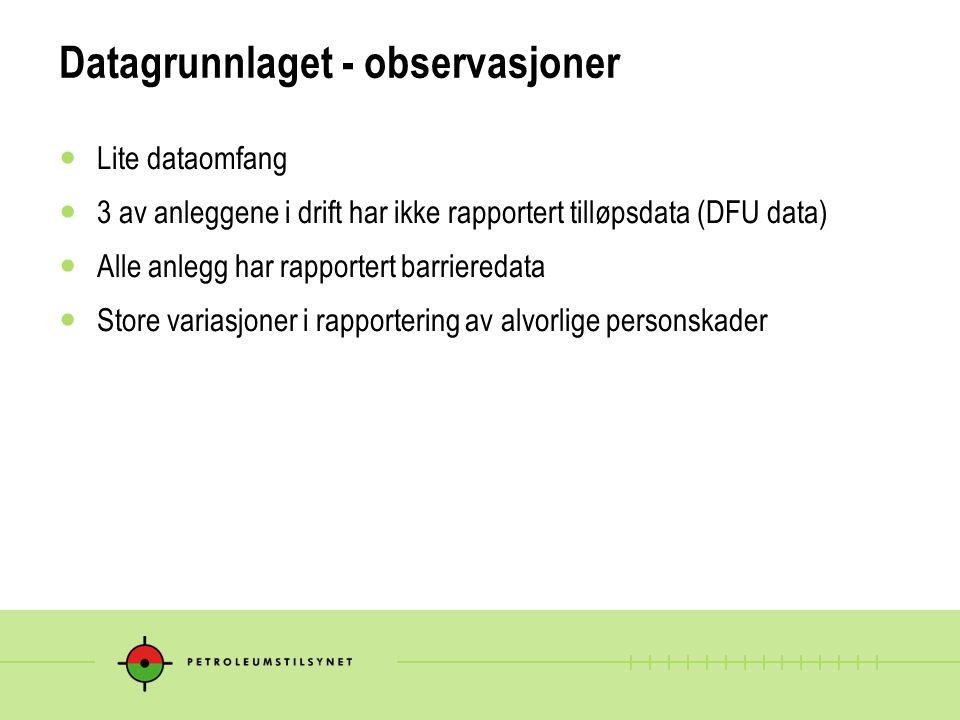 Datagrunnlaget - observasjoner Lite dataomfang 3 av anleggene i drift har ikke rapportert tilløpsdata (DFU data) Alle anlegg har rapportert barriereda