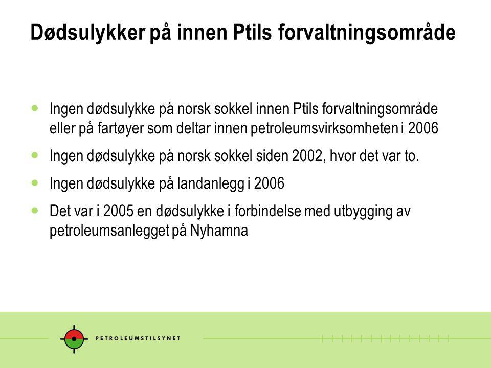 Dødsulykker på innen Ptils forvaltningsområde Ingen dødsulykke på norsk sokkel innen Ptils forvaltningsområde eller på fartøyer som deltar innen petro