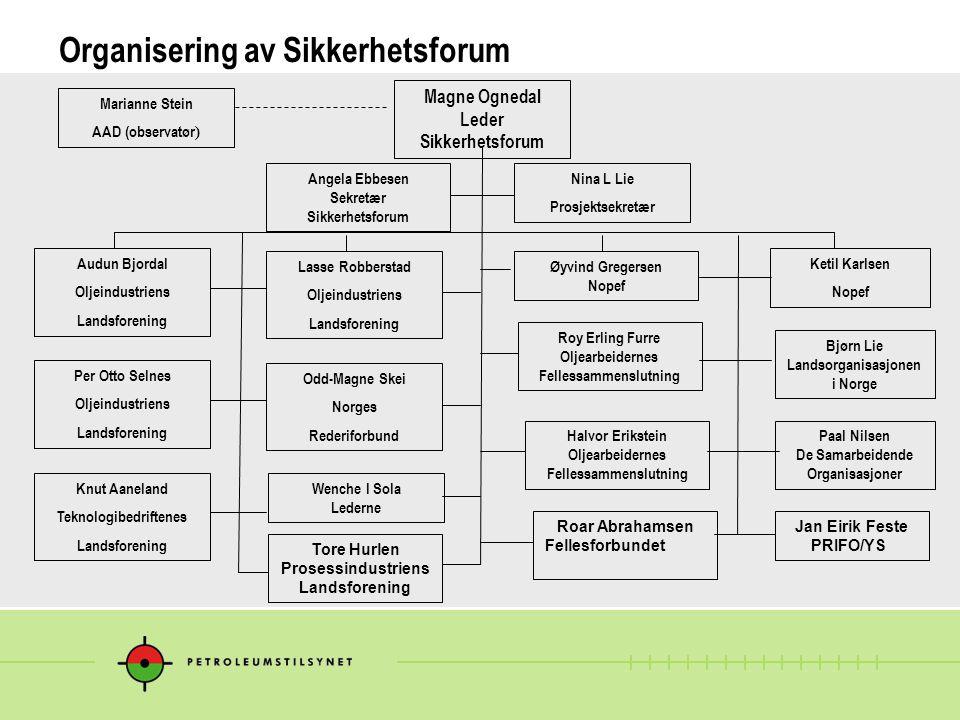 Sikkerhetsforum følger Ptil sitt ansvar som tilsynsmyndighet på land og sokkel Melkøya Tjeldbergodden Kollsnes Mongstad Sture Kårstø Slagentangen Eventuelle fremtidige integrerte sokkel/ landanlegg eller andre anlegg av slik type som AAD bestemmer Nyhamna