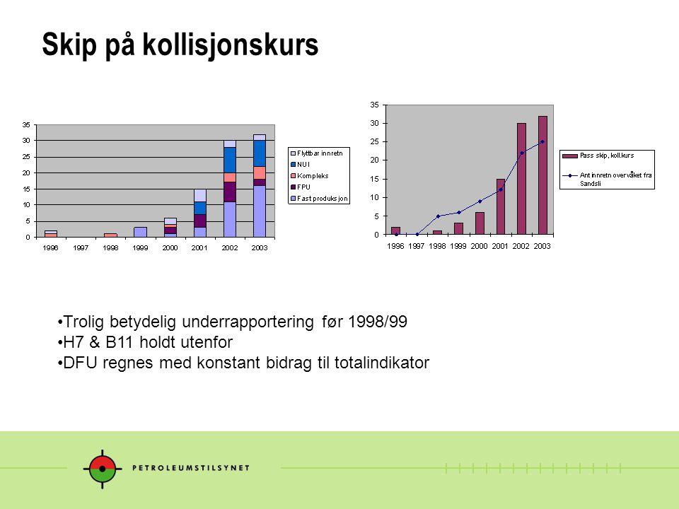 Skip på kollisjonskurs Trolig betydelig underrapportering før 1998/99 H7 & B11 holdt utenfor DFU regnes med konstant bidrag til totalindikator
