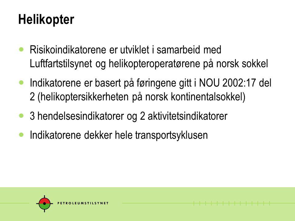 Helikopter Risikoindikatorene er utviklet i samarbeid med Luftfartstilsynet og helikopteroperatørene på norsk sokkel Indikatorene er basert på føringene gitt i NOU 2002:17 del 2 (helikoptersikkerheten på norsk kontinentalsokkel) 3 hendelsesindikatorer og 2 aktivitetsindikatorer Indikatorene dekker hele transportsyklusen