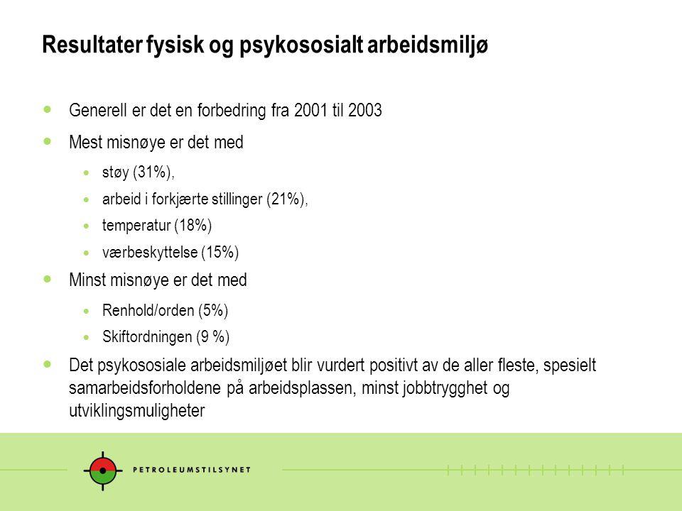 Resultater fysisk og psykososialt arbeidsmiljø Generell er det en forbedring fra 2001 til 2003 Mest misnøye er det med støy (31%), arbeid i forkjærte stillinger (21%), temperatur (18%) værbeskyttelse (15%) Minst misnøye er det med Renhold/orden (5%) Skiftordningen (9 %) Det psykososiale arbeidsmiljøet blir vurdert positivt av de aller fleste, spesielt samarbeidsforholdene på arbeidsplassen, minst jobbtrygghet og utviklingsmuligheter