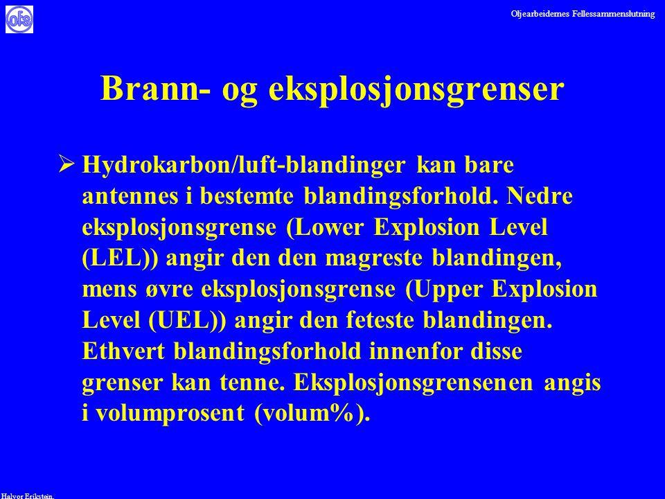 Oljearbeidernes Fellessammenslutning Halvor Erikstein, Brann- og eksplosjonsgrenser  Hydrokarbon/luft-blandinger kan bare antennes i bestemte blandin