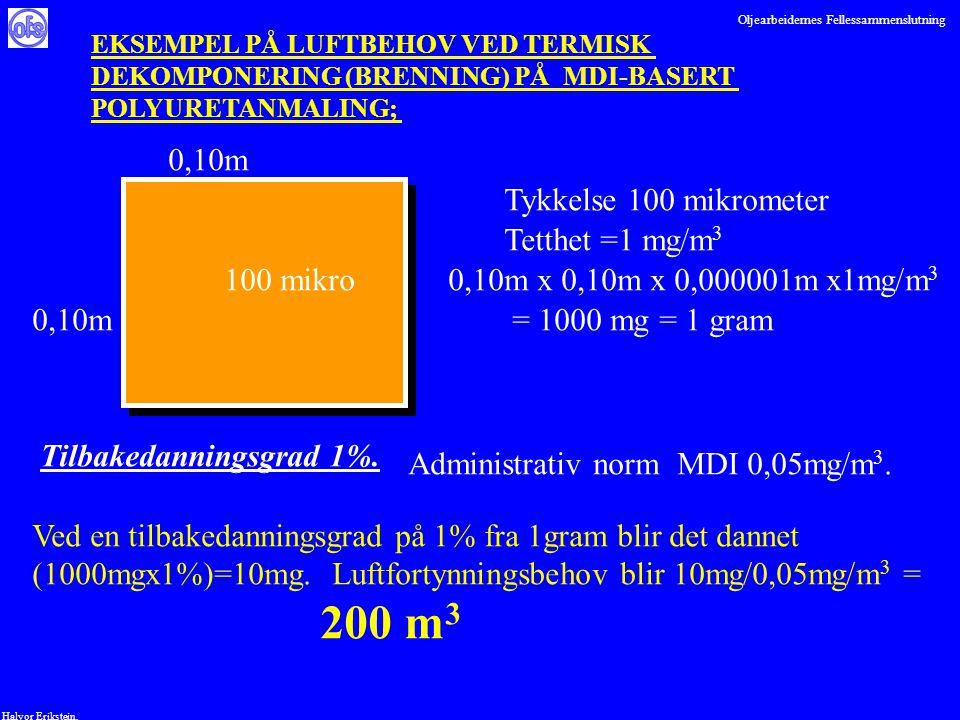 Oljearbeidernes Fellessammenslutning Halvor Erikstein, Tykkelse 100 mikrometer 0,10m Tetthet =1 mg/m 3 = 1000 mg = 1 gram Administrativ norm MDI 0,05m