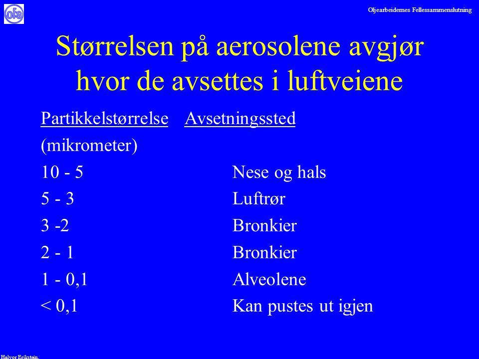 Oljearbeidernes Fellessammenslutning Halvor Erikstein, Størrelsen på aerosolene avgjør hvor de avsettes i luftveiene PartikkelstørrelseAvsetningssted