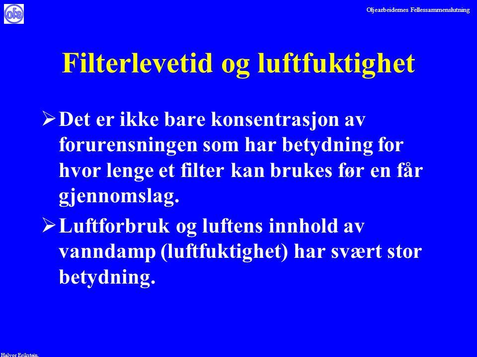 Oljearbeidernes Fellessammenslutning Halvor Erikstein, Filterlevetid og luftfuktighet  Det er ikke bare konsentrasjon av forurensningen som har betyd