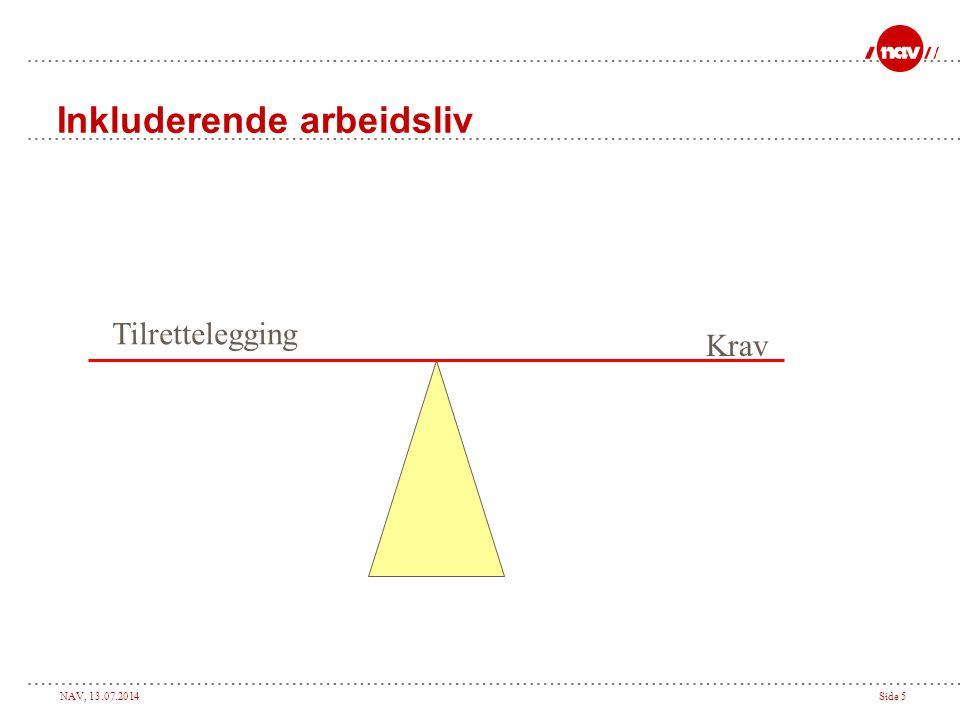 NAV, 13.07.2014Side 5 Inkluderende arbeidsliv Tilrettelegging Krav