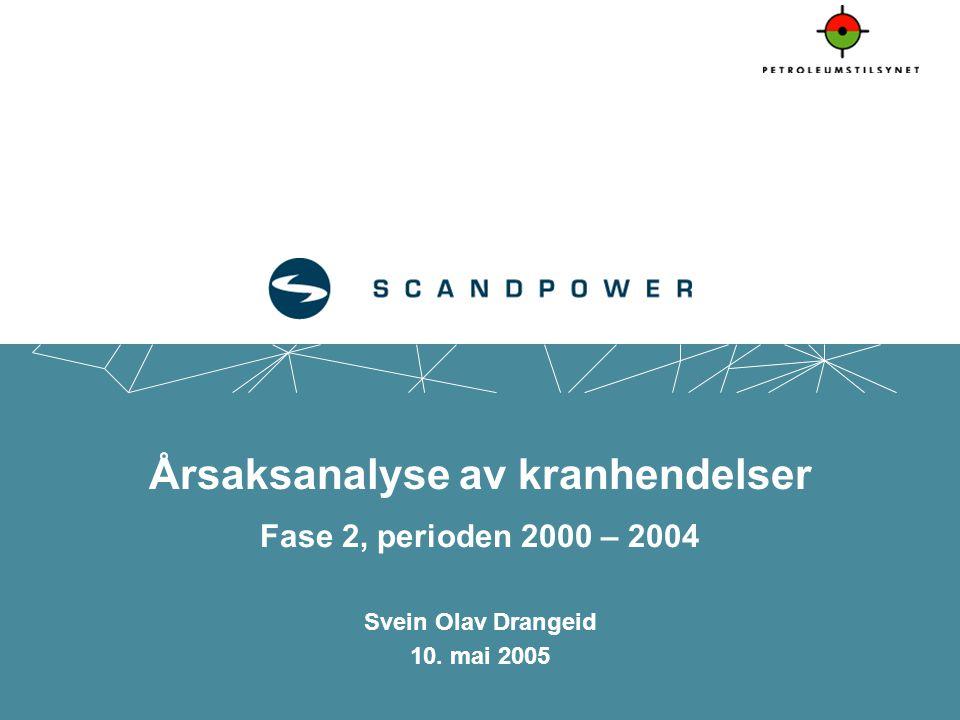 Årsaksanalyse av kranhendelser Fase 2, perioden 2000 – 2004 Svein Olav Drangeid 10. mai 2005