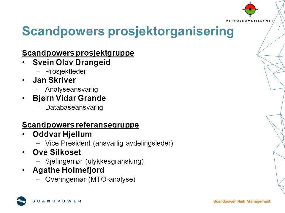 Scandpowers prosjektorganisering Scandpowers prosjektgruppe Svein Olav Drangeid –Prosjektleder Jan Skriver –Analyseansvarlig Bjørn Vidar Grande –Datab