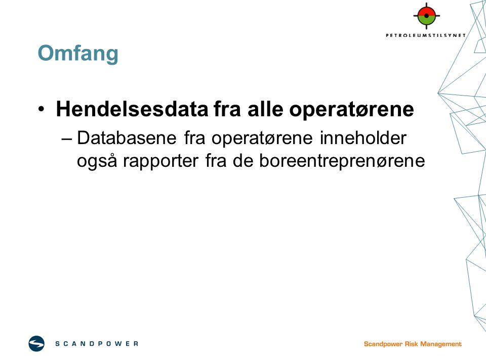 Omfang Hendelsesdata fra alle operatørene –Databasene fra operatørene inneholder også rapporter fra de boreentreprenørene