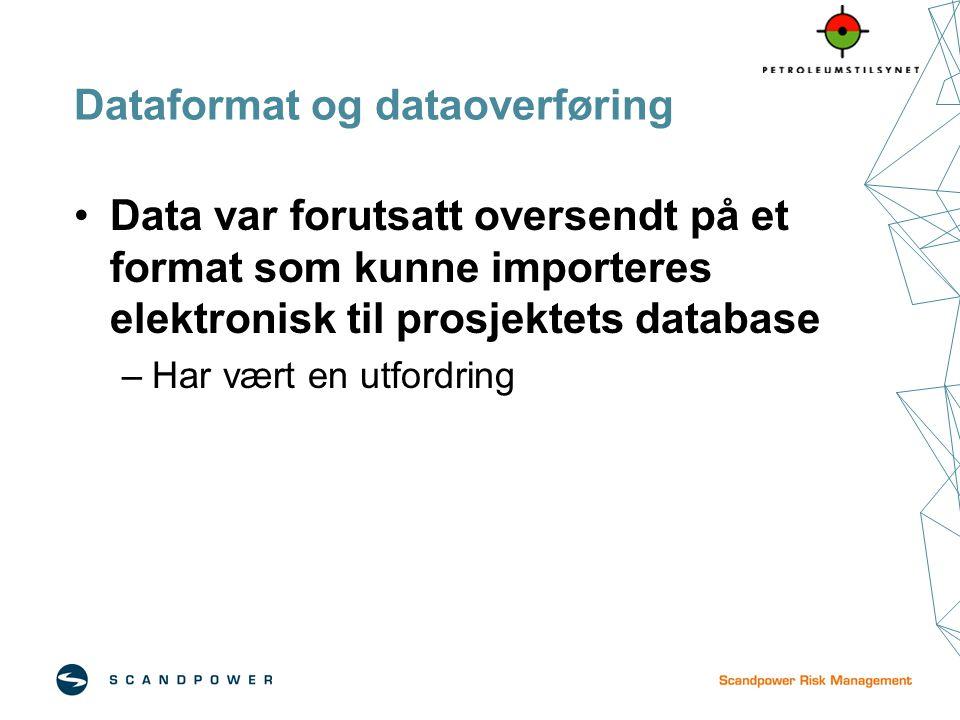 Dataformat og dataoverføring Data var forutsatt oversendt på et format som kunne importeres elektronisk til prosjektets database –Har vært en utfordri