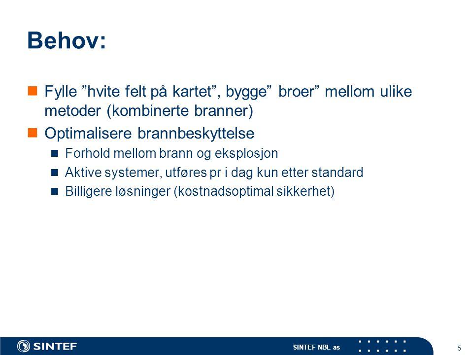 """SINTEF NBL as 5 Behov: Fylle """"hvite felt på kartet"""", bygge"""" broer"""" mellom ulike metoder (kombinerte branner) Optimalisere brannbeskyttelse Forhold mel"""