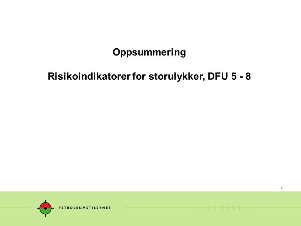 11 Oppsummering Risikoindikatorer for storulykker, DFU 5 - 8