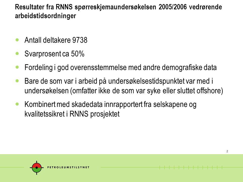 2 Resultater fra RNNS spørreskjemaundersøkelsen 2005/2006 vedrørende arbeidstidsordninger Antall deltakere 9738 Svarprosent ca 50% Fordeling i god ove