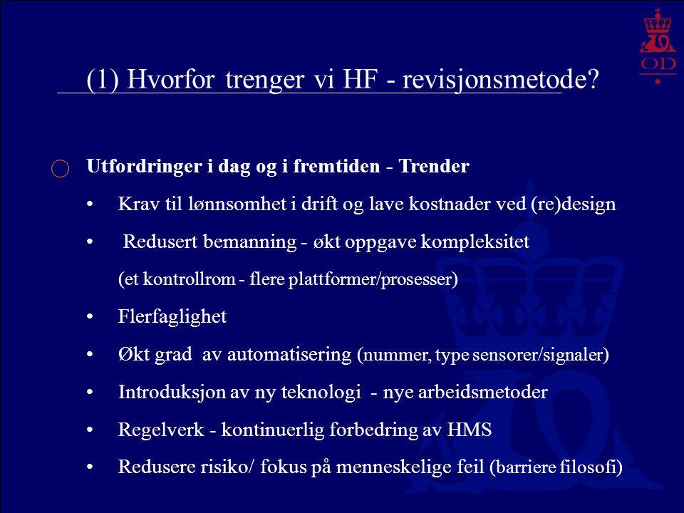 (1) Hvorfor trenger vi HF - revisjonsmetode? Utfordringer i dag og i fremtiden - Trender Krav til lønnsomhet i drift og lave kostnader ved (re)design