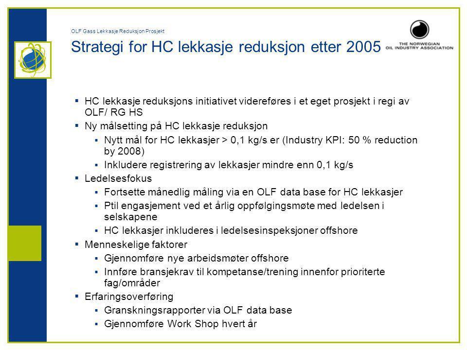 OLF Gass Lekkasje Reduksjon Prosjekt Strategi for HC lekkasje reduksjon etter 2005  HC lekkasje reduksjons initiativet videreføres i et eget prosjekt i regi av OLF/ RG HS  Ny målsetting på HC lekkasje reduksjon  Nytt mål for HC lekkasjer > 0,1 kg/s er (Industry KPI: 50 % reduction by 2008)  Inkludere registrering av lekkasjer mindre enn 0,1 kg/s  Ledelsesfokus  Fortsette månedlig måling via en OLF data base for HC lekkasjer  Ptil engasjement ved et årlig oppfølgingsmøte med ledelsen i selskapene  HC lekkasjer inkluderes i ledelsesinspeksjoner offshore  Menneskelige faktorer  Gjennomføre nye arbeidsmøter offshore  Innføre bransjekrav til kompetanse/trening innenfor prioriterte fag/områder  Erfaringsoverføring  Granskningsrapporter via OLF data base  Gjennomføre Work Shop hvert år
