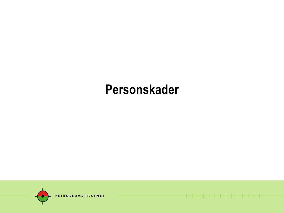 Personskader