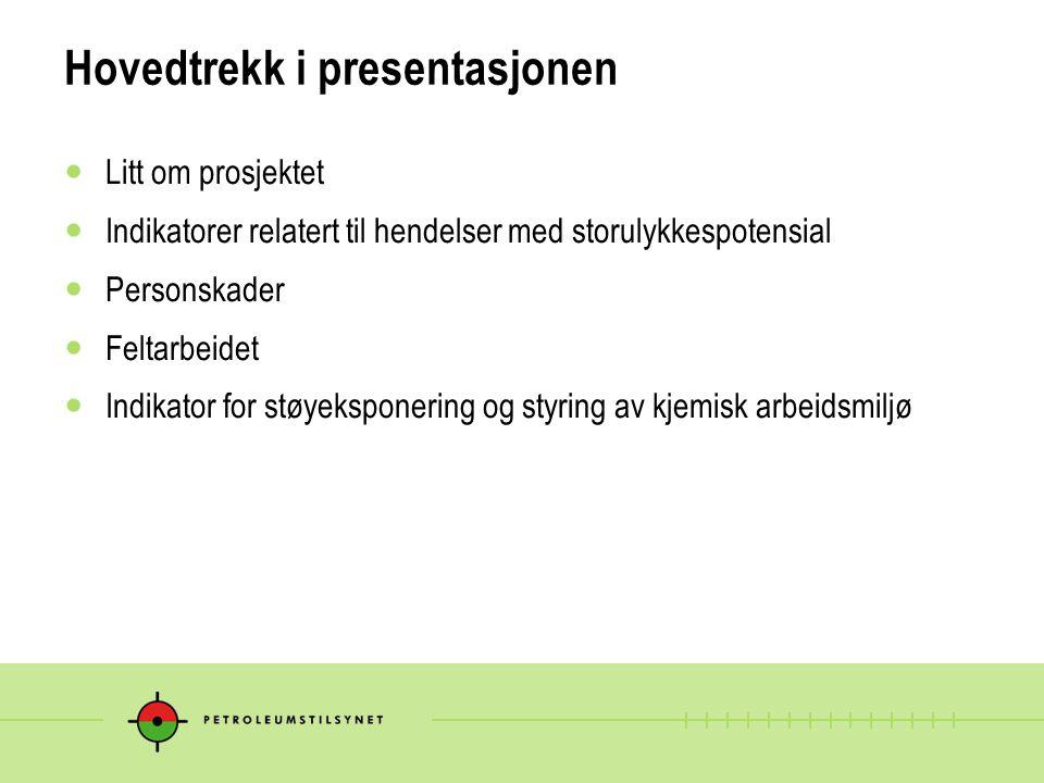 Hovedtrekk i presentasjonen Litt om prosjektet Indikatorer relatert til hendelser med storulykkespotensial Personskader Feltarbeidet Indikator for støyeksponering og styring av kjemisk arbeidsmiljø