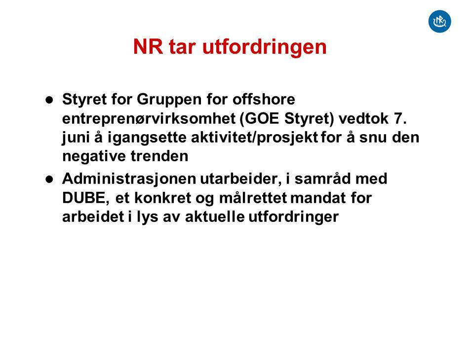 NR tar utfordringen Styret for Gruppen for offshore entreprenørvirksomhet (GOE Styret) vedtok 7.