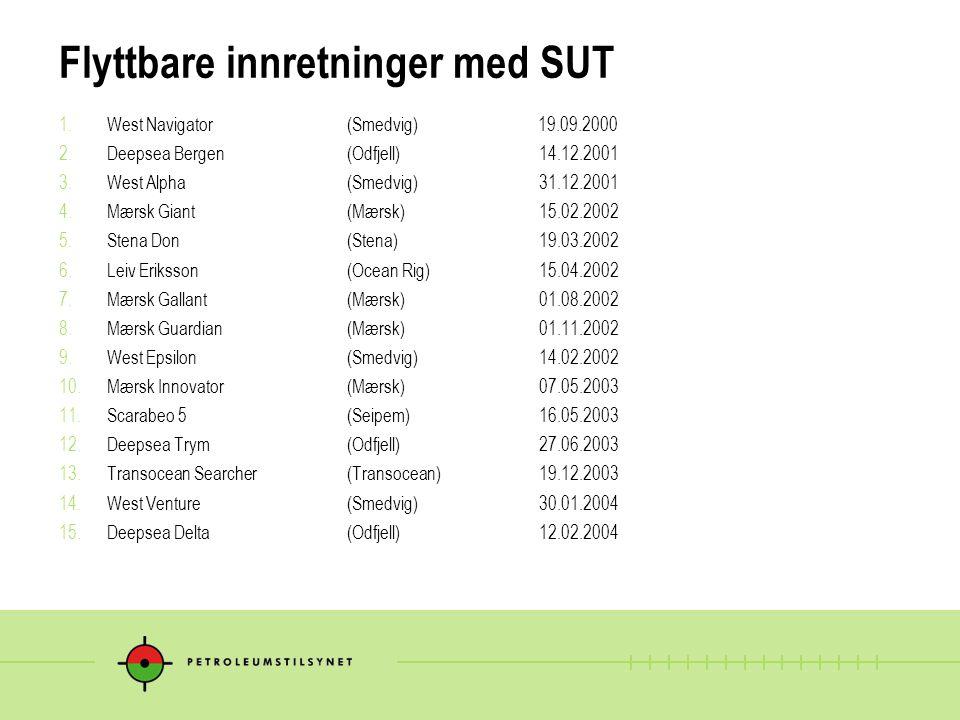 Innretninger med SUT 14.West Venture (Smedvig) 30.01.2004 15.