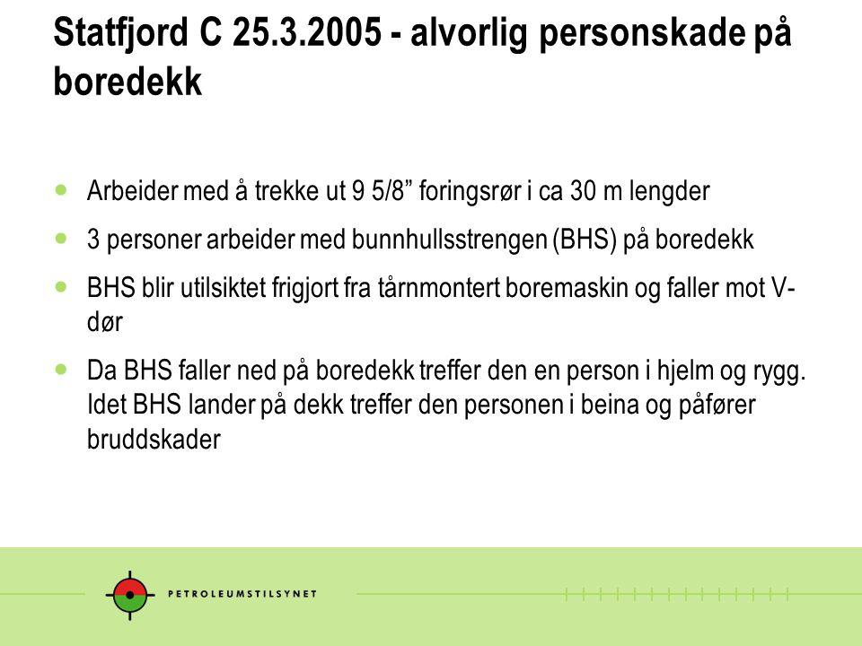 """Statfjord C 25.3.2005 - alvorlig personskade på boredekk Arbeider med å trekke ut 9 5/8"""" foringsrør i ca 30 m lengder 3 personer arbeider med bunnhull"""