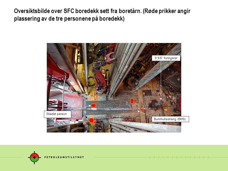 Oversiktsbilde over SFC boredekk sett fra boretårn. (Røde prikker angir plassering av de tre personene på boredekk) Bunnhullsstreng (BHS) Skadet perso