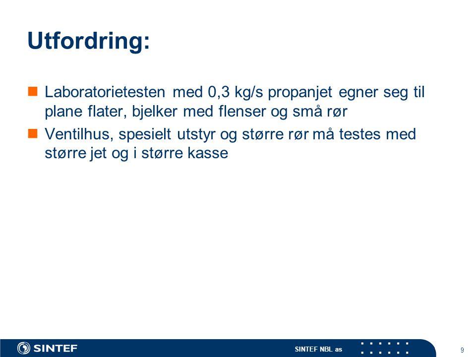 SINTEF NBL as 9 Utfordring: Laboratorietesten med 0,3 kg/s propanjet egner seg til plane flater, bjelker med flenser og små rør Ventilhus, spesielt ut