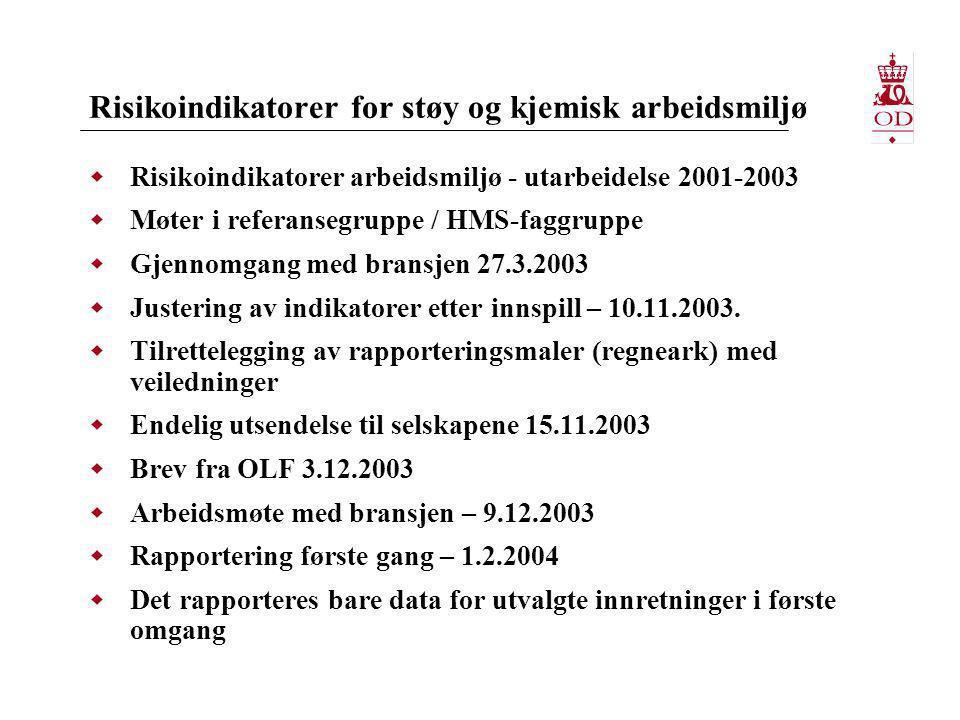 Risikoindikatorer for støy og kjemisk arbeidsmiljø  Risikoindikatorer arbeidsmiljø - utarbeidelse 2001-2003  Møter i referansegruppe / HMS-faggruppe