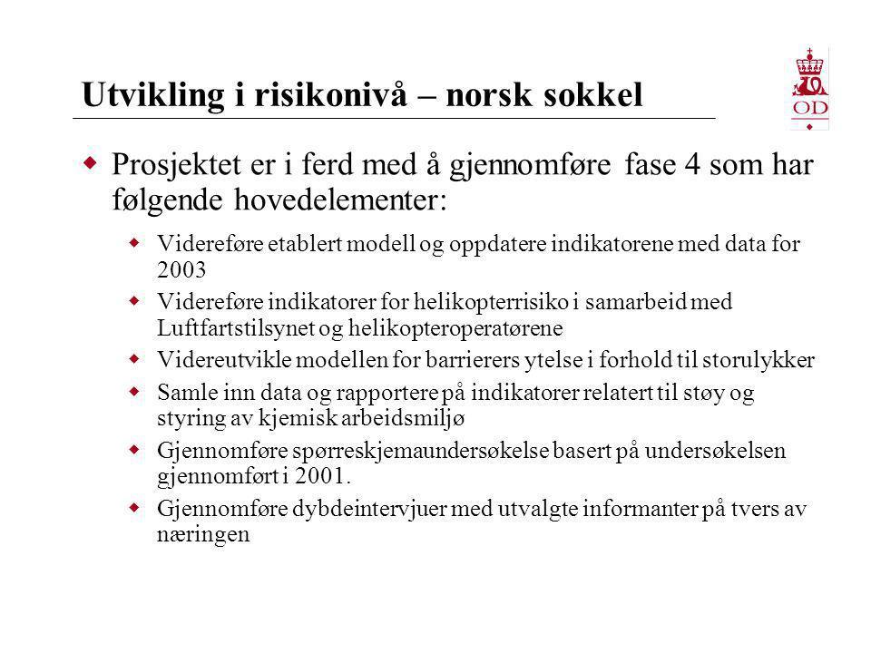 Utvikling i risikonivå – norsk sokkel  Prosjektet er i ferd med å gjennomføre fase 4 som har følgende hovedelementer:  Videreføre etablert modell og