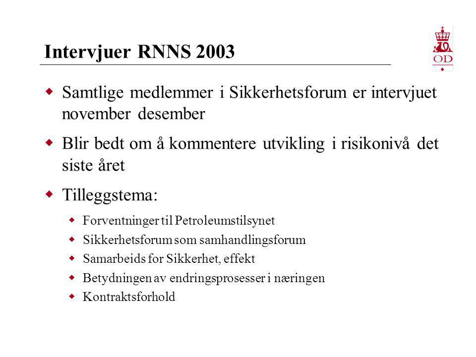 Intervjuer RNNS 2003  Samtlige medlemmer i Sikkerhetsforum er intervjuet november desember  Blir bedt om å kommentere utvikling i risikonivå det sis