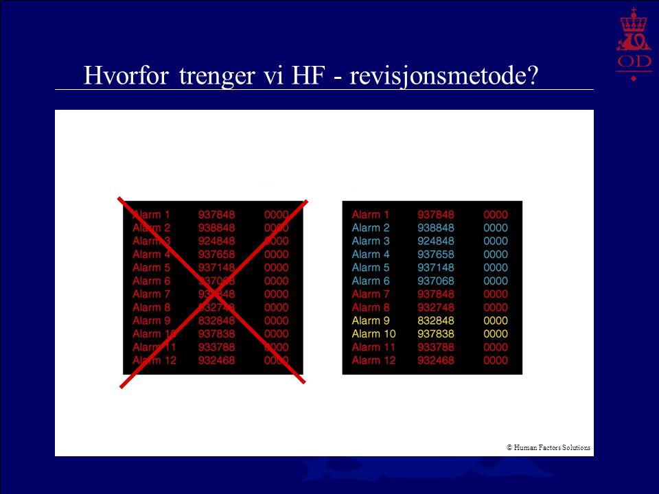 Hvorfor trenger vi HF - revisjonsmetode? © Human Factors Solutions