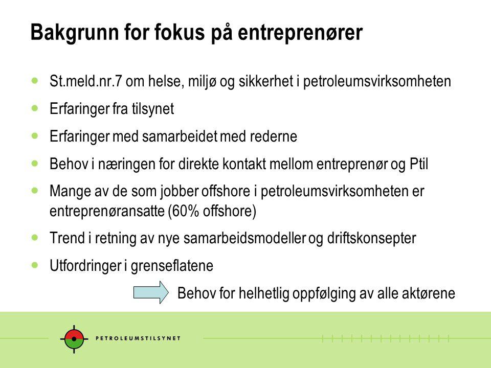 Bakgrunn for fokus på entreprenører St.meld.nr.7 om helse, miljø og sikkerhet i petroleumsvirksomheten Erfaringer fra tilsynet Erfaringer med samarbei