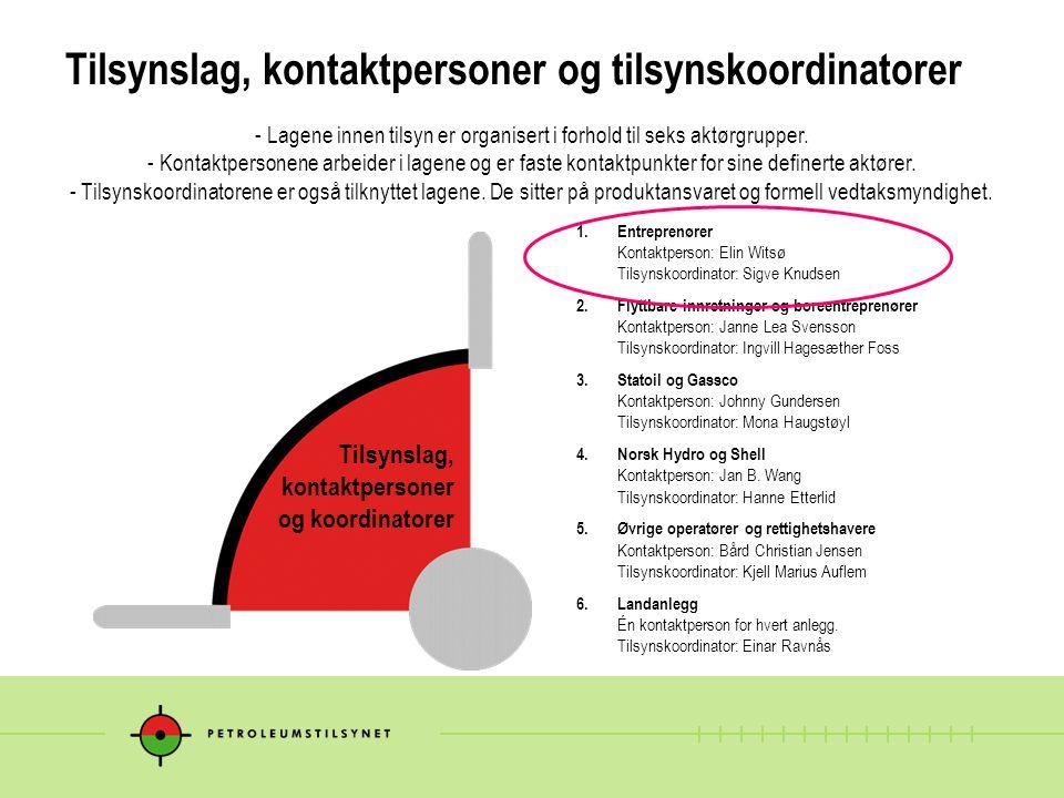 Tilsynslag, kontaktpersoner og tilsynskoordinatorer 1.Entreprenører Kontaktperson: Elin Witsø Tilsynskoordinator: Sigve Knudsen 2.Flyttbare innretning