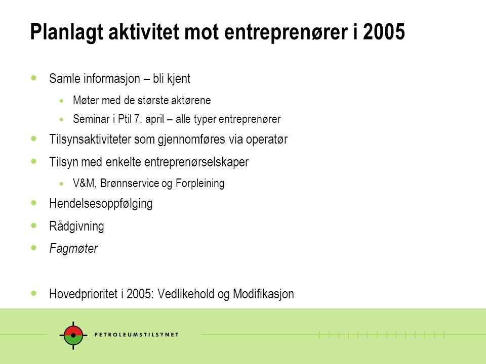 Planlagt aktivitet mot entreprenører i 2005 Samle informasjon – bli kjent Møter med de største aktørene Seminar i Ptil 7. april – alle typer entrepren