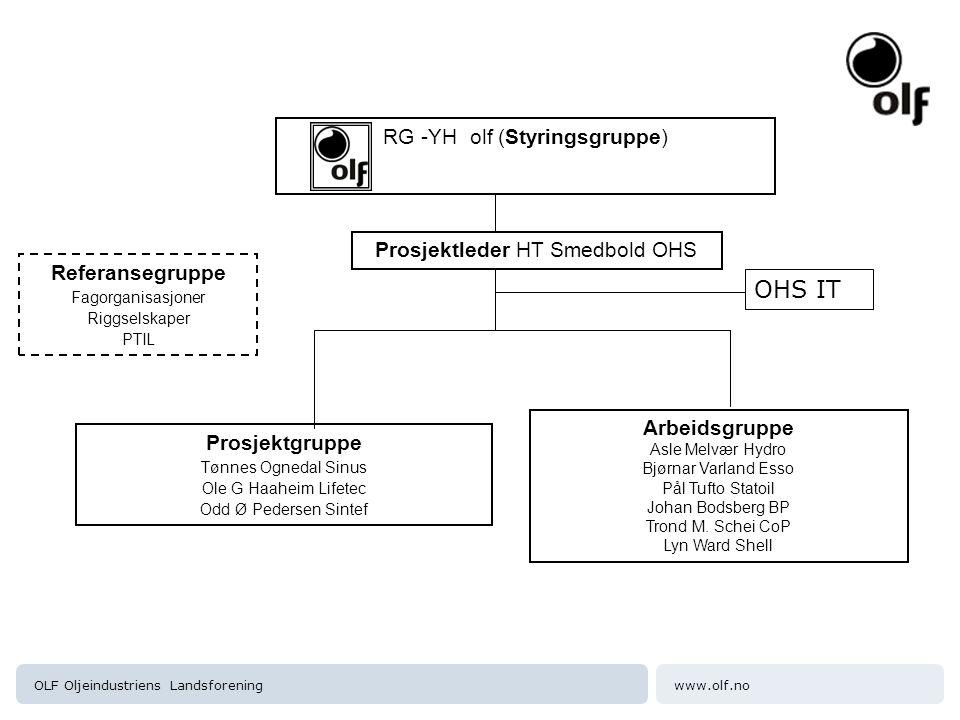 www.olf.noOLF Oljeindustriens Landsforening Felles erfaringsdata - reel effekt av hørselsvern