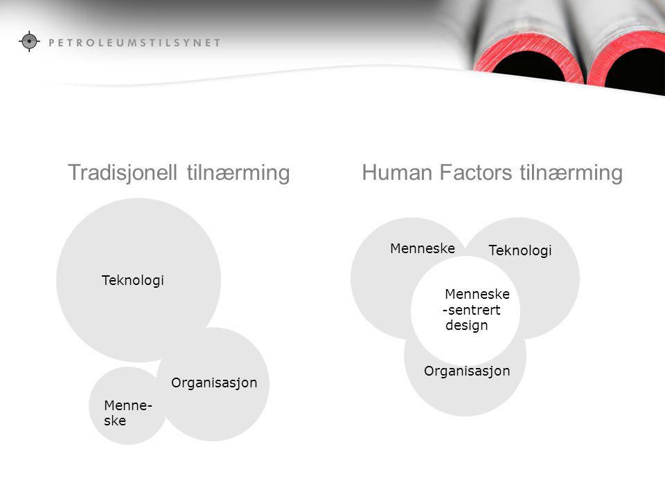 Human Factors tilnærmingTradisjonell tilnærming Menne- ske Organisasjon Teknologi Organisasjon Menneske -sentrert design