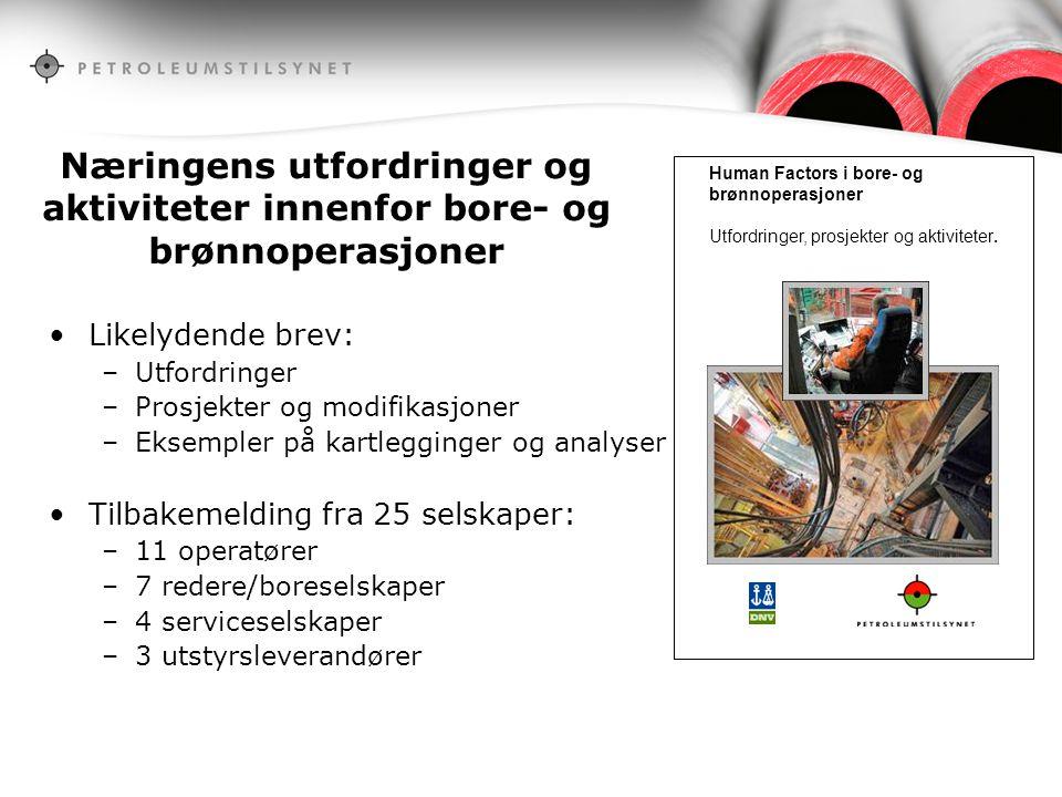 Næringens utfordringer og aktiviteter innenfor bore- og brønnoperasjoner Likelydende brev: –Utfordringer –Prosjekter og modifikasjoner –Eksempler på k