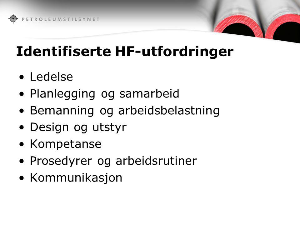 Identifiserte HF-utfordringer Ledelse Planlegging og samarbeid Bemanning og arbeidsbelastning Design og utstyr Kompetanse Prosedyrer og arbeidsrutiner