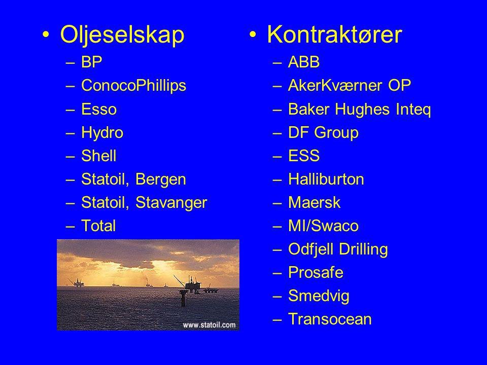 Oljeselskap –BP –ConocoPhillips –Esso –Hydro –Shell –Statoil, Bergen –Statoil, Stavanger –Total Kontraktører –ABB –AkerKværner OP –Baker Hughes Inteq –DF Group –ESS –Halliburton –Maersk –MI/Swaco –Odfjell Drilling –Prosafe –Smedvig –Transocean