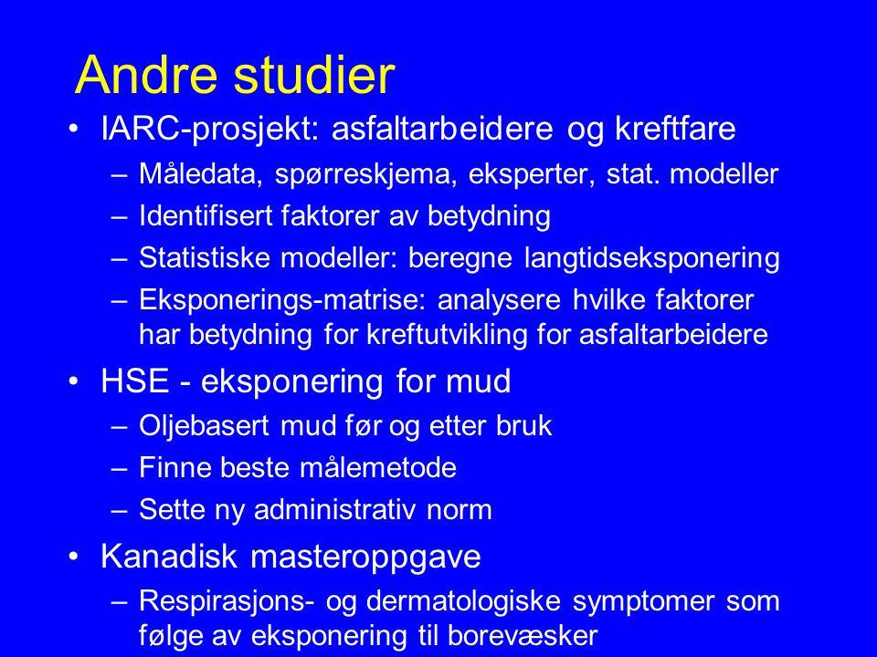 Andre studier IARC-prosjekt: asfaltarbeidere og kreftfare –Måledata, spørreskjema, eksperter, stat.