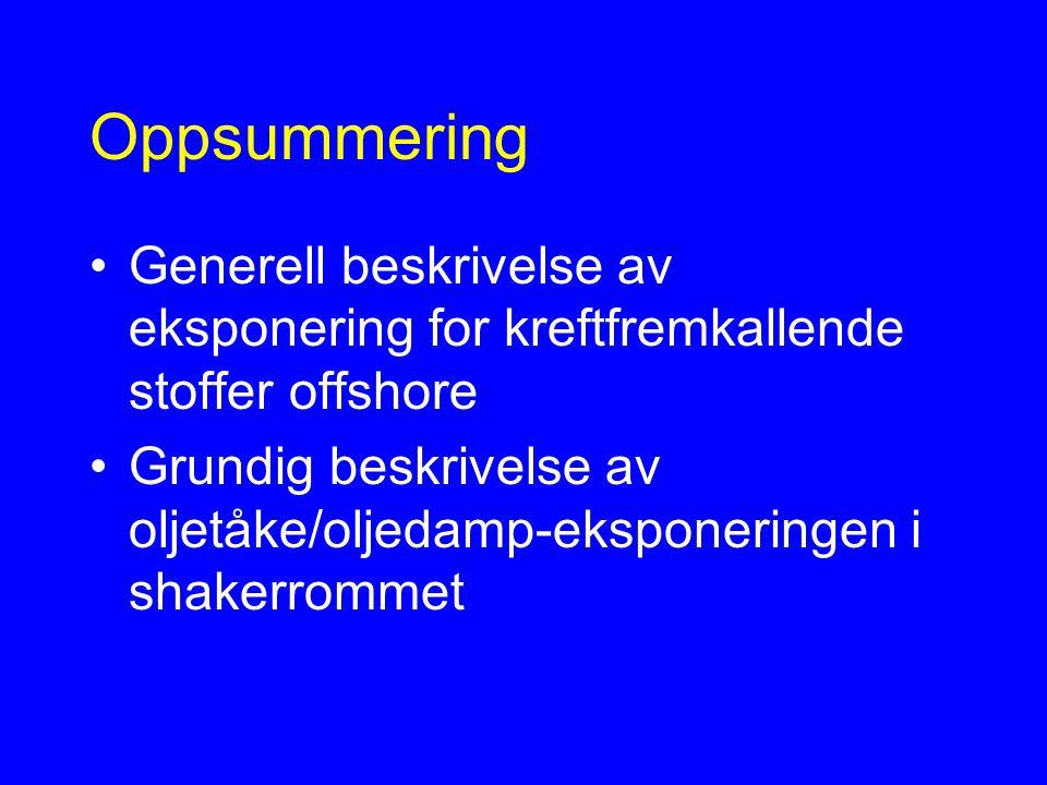 Oppsummering Generell beskrivelse av eksponering for kreftfremkallende stoffer offshore Grundig beskrivelse av oljetåke/oljedamp-eksponeringen i shakerrommet