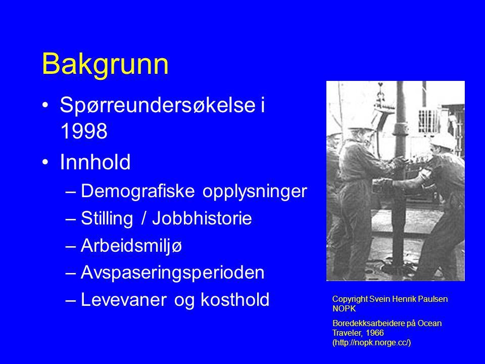 Bakgrunn Spørreundersøkelse i 1998 Innhold –Demografiske opplysninger –Stilling / Jobbhistorie –Arbeidsmiljø –Avspaseringsperioden –Levevaner og kosthold Copyright Svein Henrik Paulsen NOPK Boredekksarbeidere på Ocean Traveler, 1966 (http://nopk.norge.cc/)